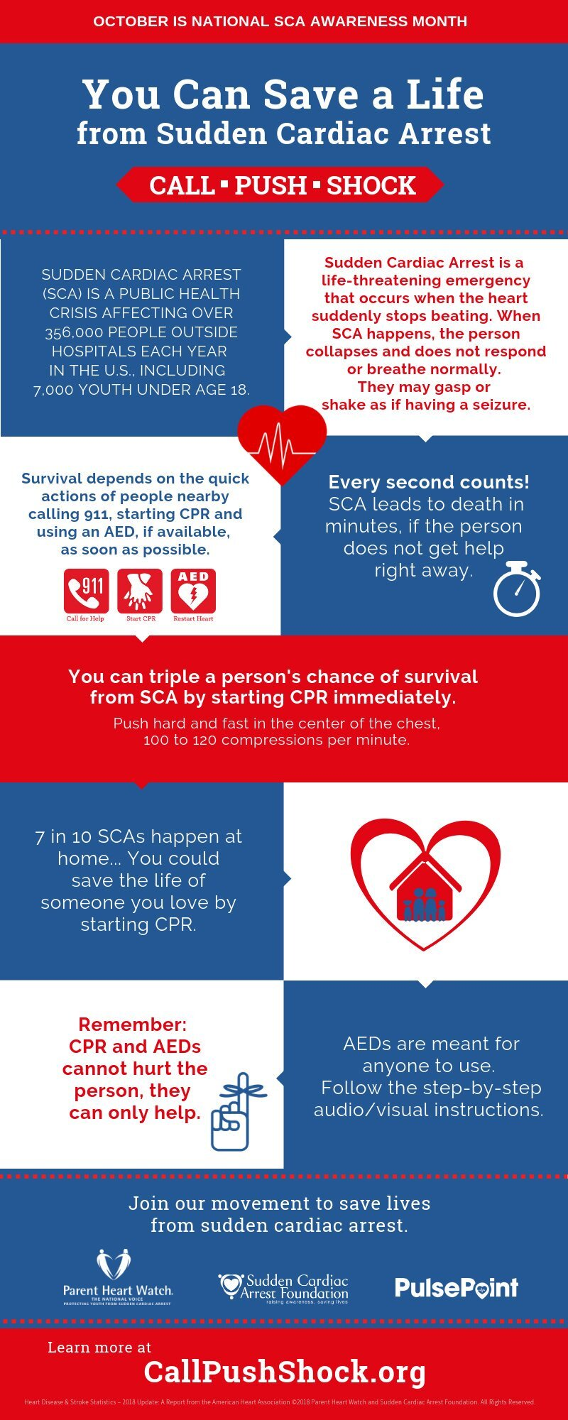 PulsePoint Call Push Shock Infographic Social Media Asset.